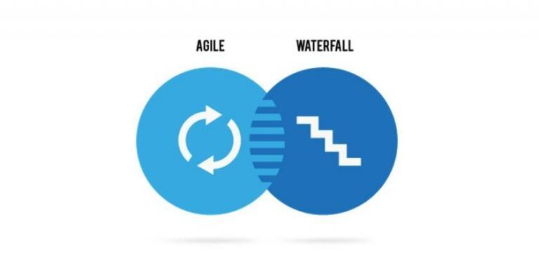 Development method for your project, Agile or Waterfall?